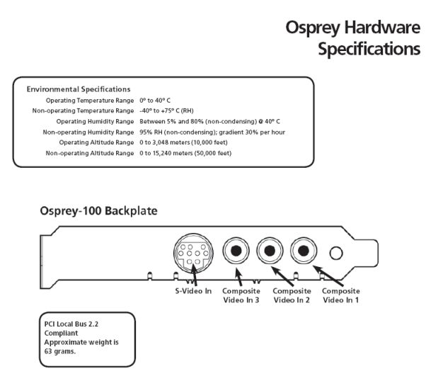 osprey_100